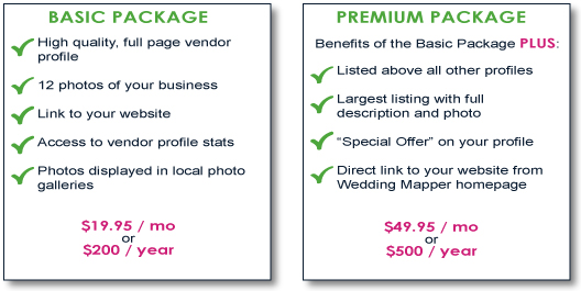 Wedding Planner Packages Wedding Photography